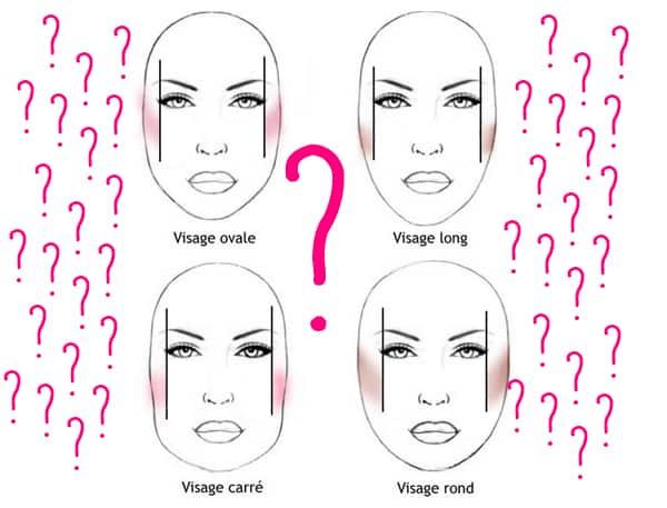 Quelle coiffure pour quelle forme de visage - Quelle coupe pour visage ovale ...