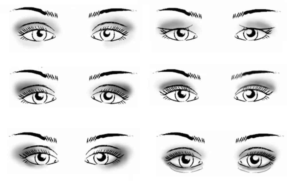 Connu Comment vous maquiller selon la forme de vos yeux ? • Beauté YO36