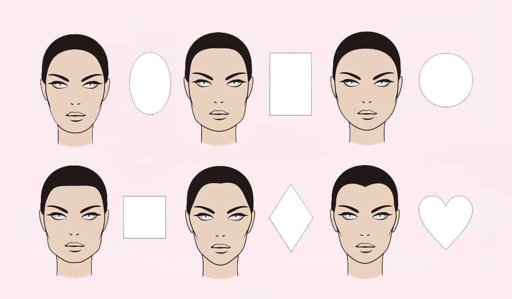 Une m thode infaillible pour trouver la bonne coupe de - Ou trouver rangement maquillage ...